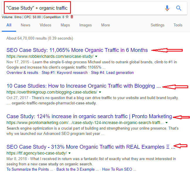 Google Search Casestudy content