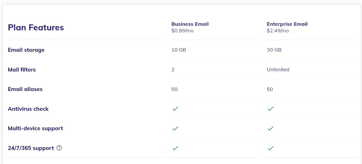 Hostinger Email Hosting Plans